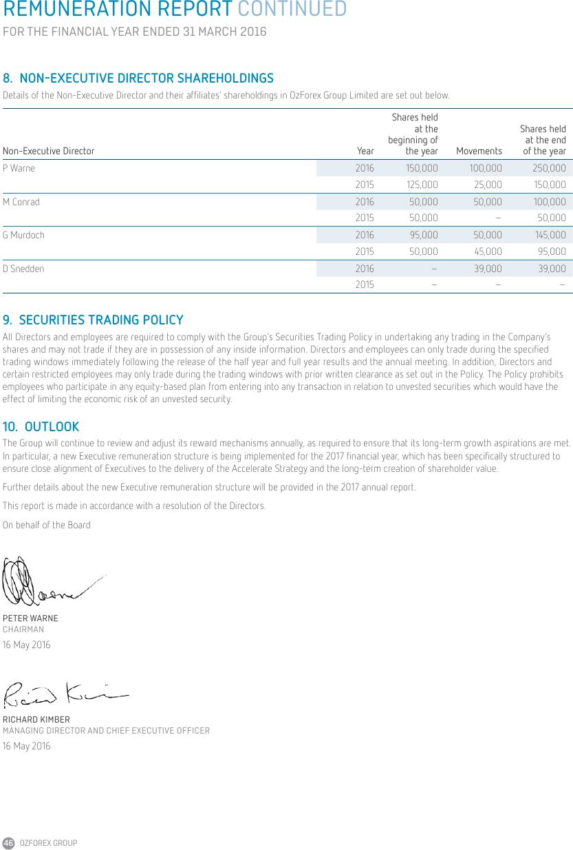 Ozforex transaction fees